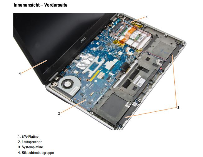 Minh họa hướng dẫn vệ sinh Dell Latitude E7440