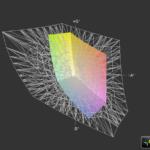 Latitude E7440 so với AdobeRGB (t)