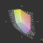 Latitude E7440 so với sRGB (t)