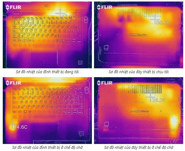 sơ đồ nhiệt khi hoạt động Dell Latitude 3400