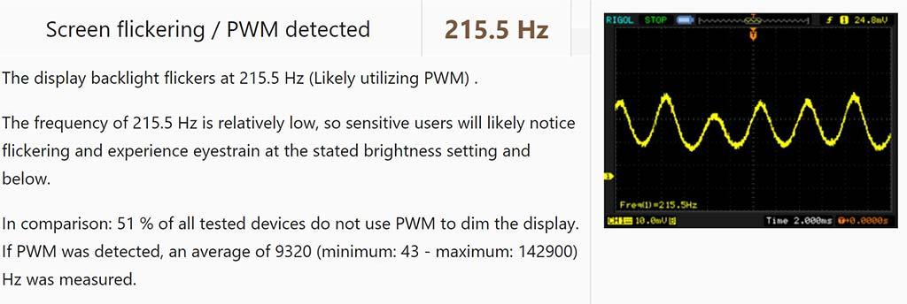 Màn hình nhấp nháy / PWM