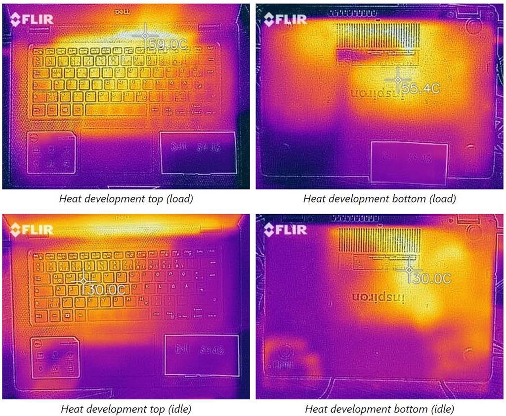 Nhiệt độ hoạt động Dell Inspiron 14 3493