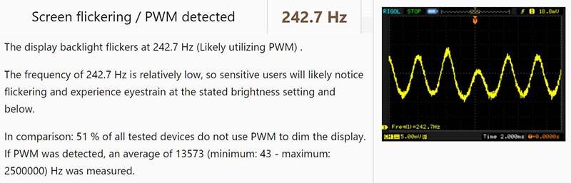 Màn hình nhấp nháy / PWM (Điều chế độ rộng xung)