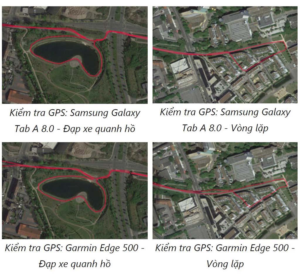 Kết quả thử nghiệm GPS Samsung Galaxy Tab A8.0 (2019)